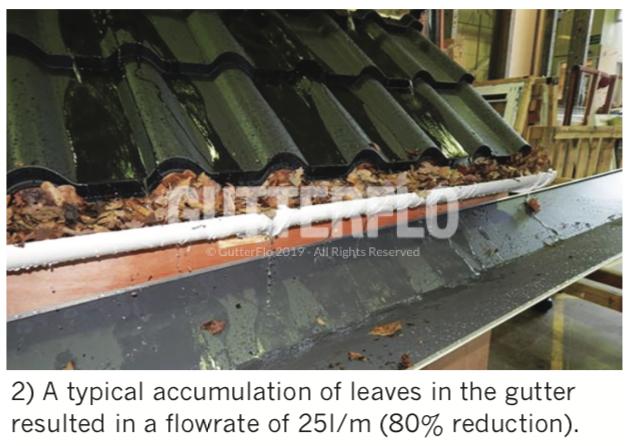 Leaves Accumulation Gutter